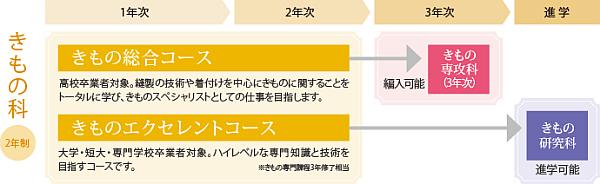 06_07_courseexp1